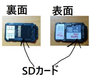SDカードとSimカード