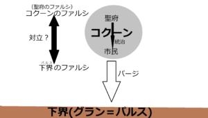 FF13パルス・コクーン関係図