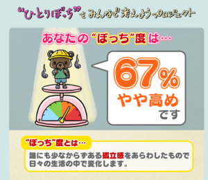 NHK ぼっち度測定